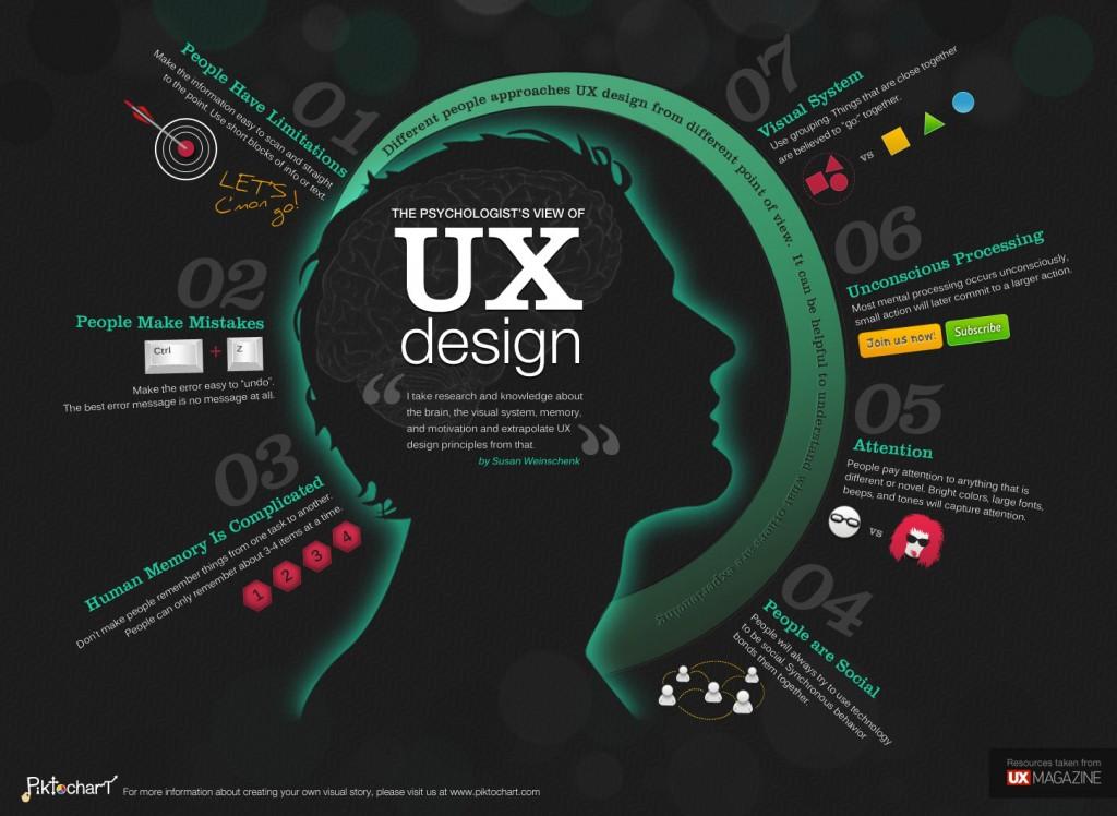 UX designers precisam ser orientados a dados e pensar no crescimento.