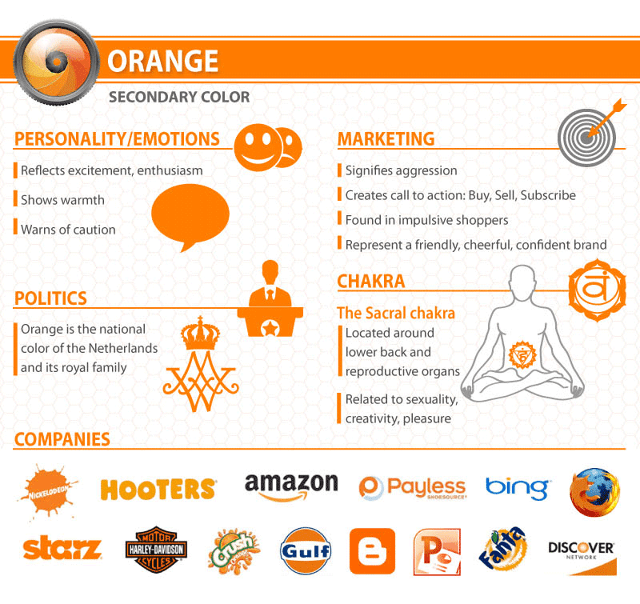 O que há por trás da cor laranja?