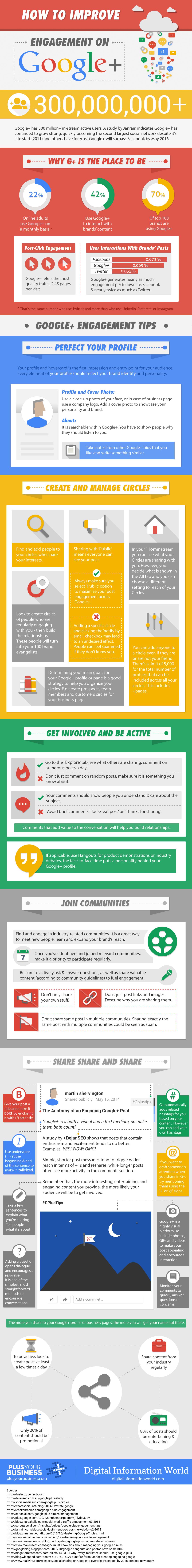 Use o Google+ para aumentar o engajamento com sua empresa.