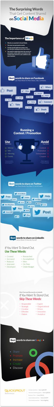 Aqui estão as melhores palavras que fazem nosso conteúdo ser compartilhado.