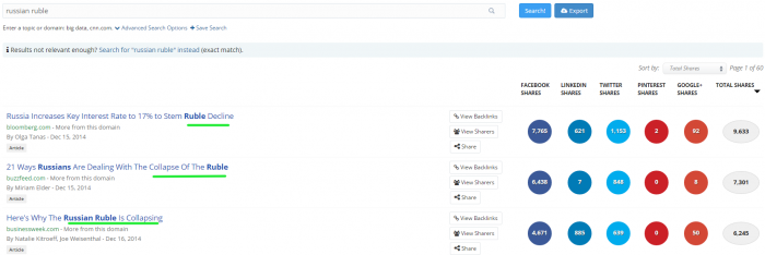 O BuzzSumo pode ser uma grande ajuda para saber o conteúdo mais popular.