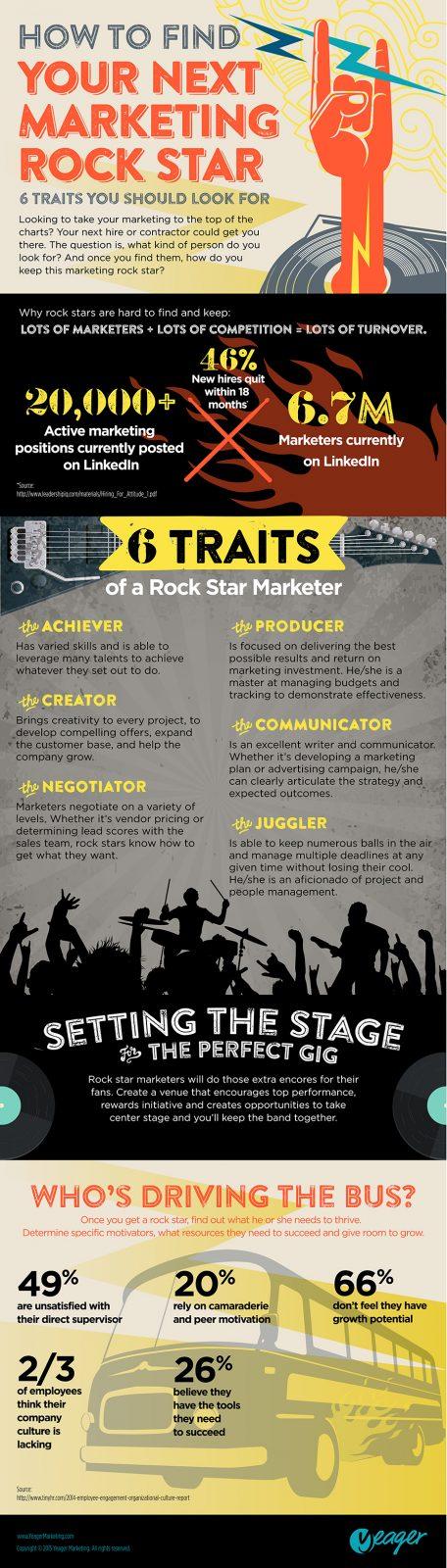 O que fazer para ter um rock star dentro da sua empresa.