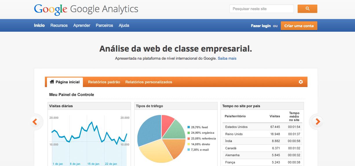 O Analytics é a melhor maneira de mensurar o seu desempenho.
