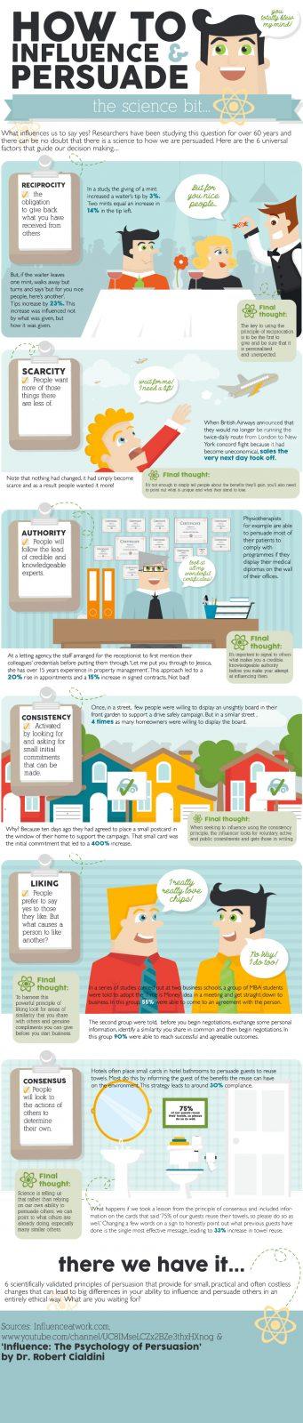 O que você precisa para influenciar seus clientes.
