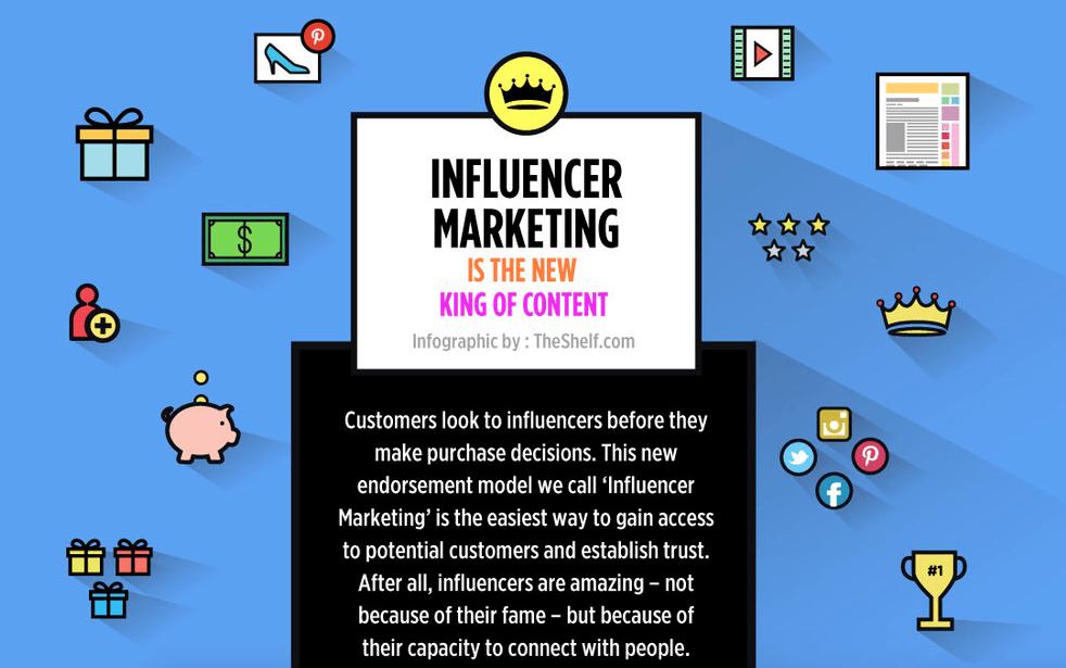 Você sabia que os influenciadores são uma ótima ferramenta para impulsionar seu marketing?